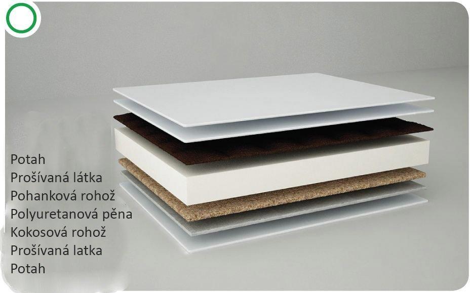 Matrac pohanka kokos Plus 120x60x10 cm