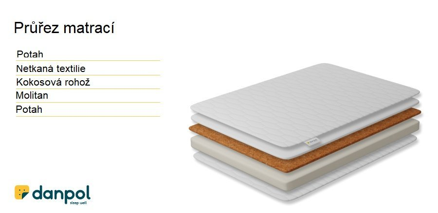 D�tsk� matrace kokos-molitan 120x60x10 cm ECO KOMFORT - zv��i� obr�zok